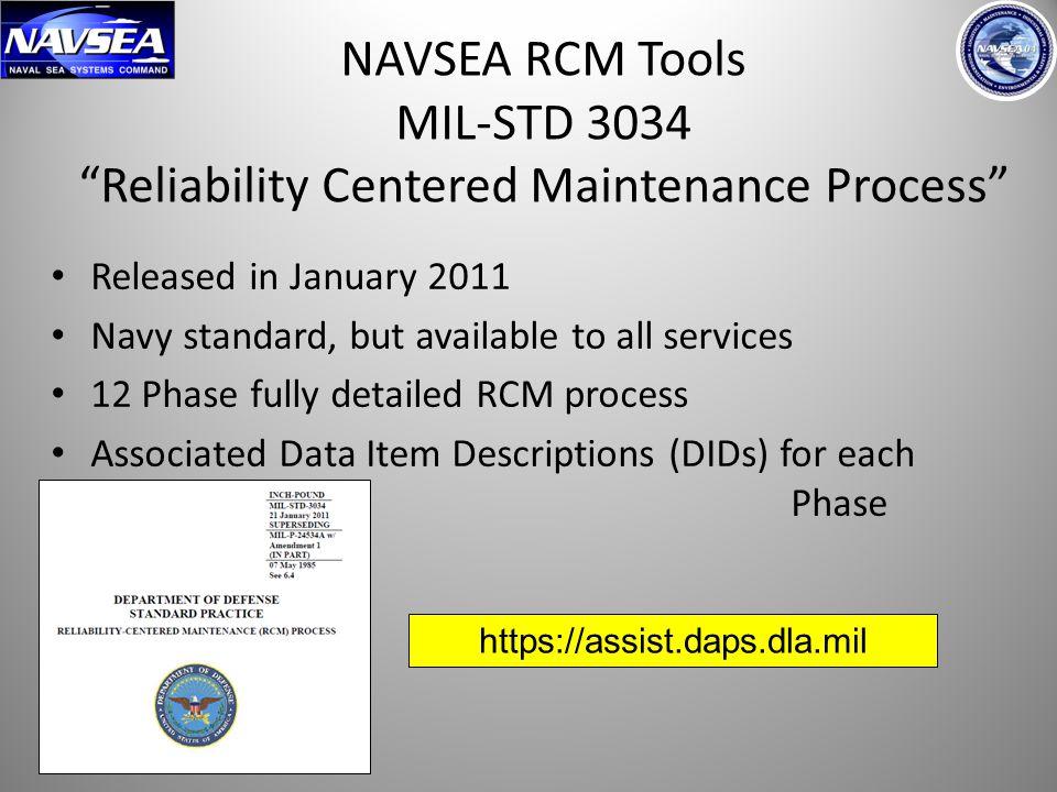NAVSEA RCM Tools MIL-STD 3034 Reliability Centered Maintenance Process