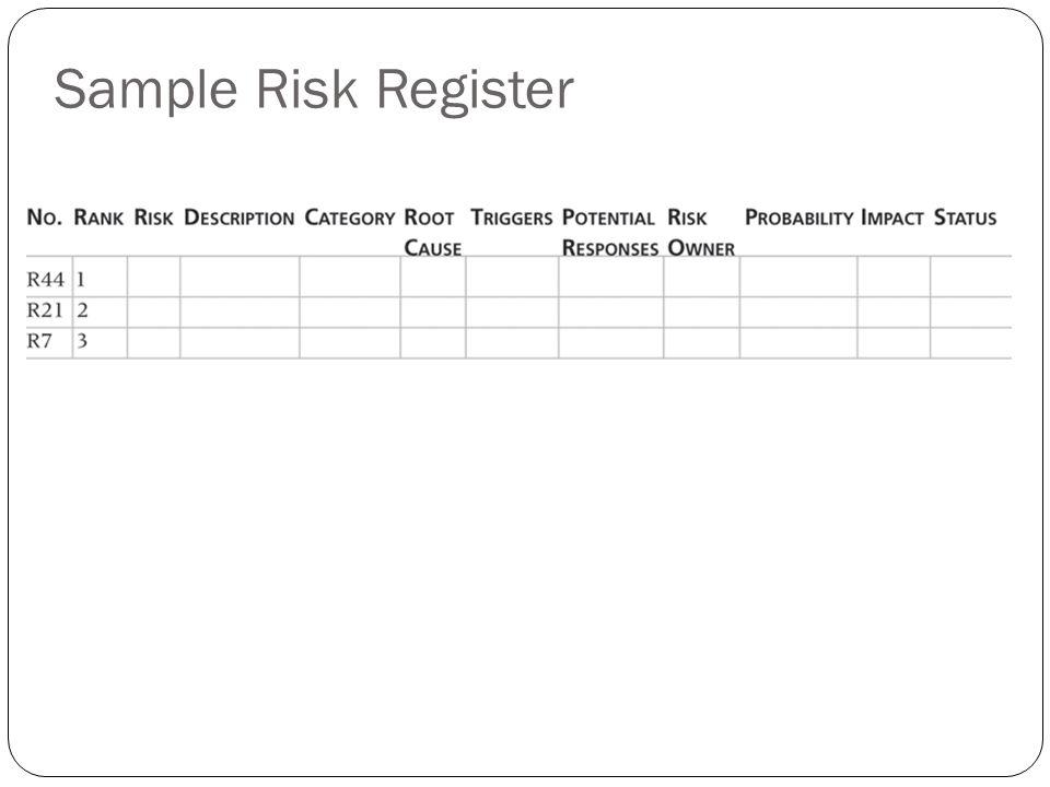 Sample Risk Register