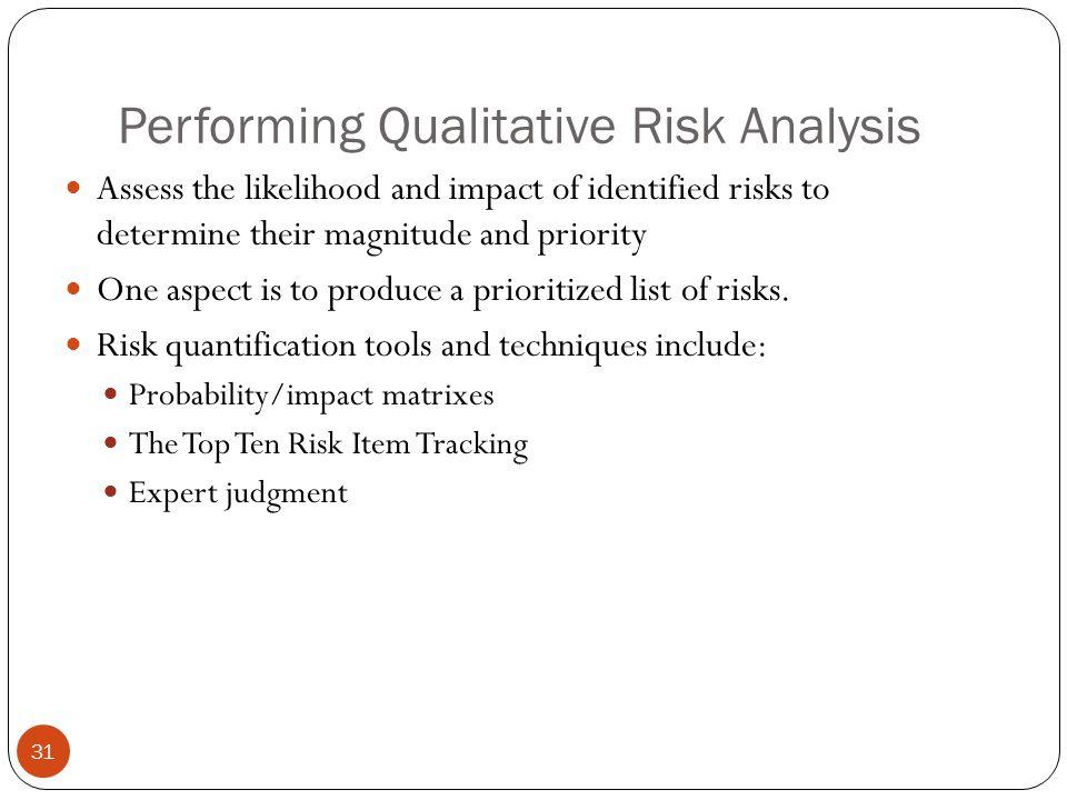 Performing Qualitative Risk Analysis