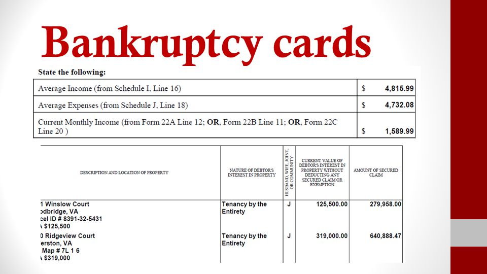 Bankruptcy cards