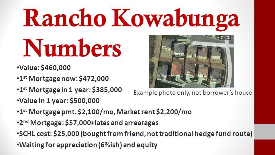Rancho Kowabunga Numbers