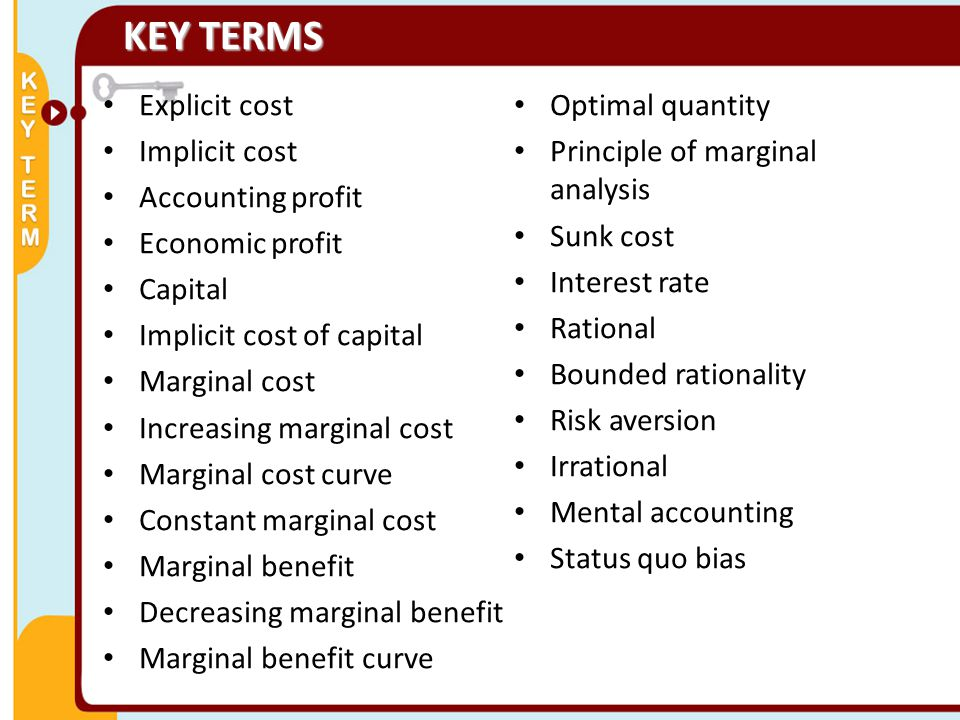 KEY TERMS Explicit cost Optimal quantity Implicit cost