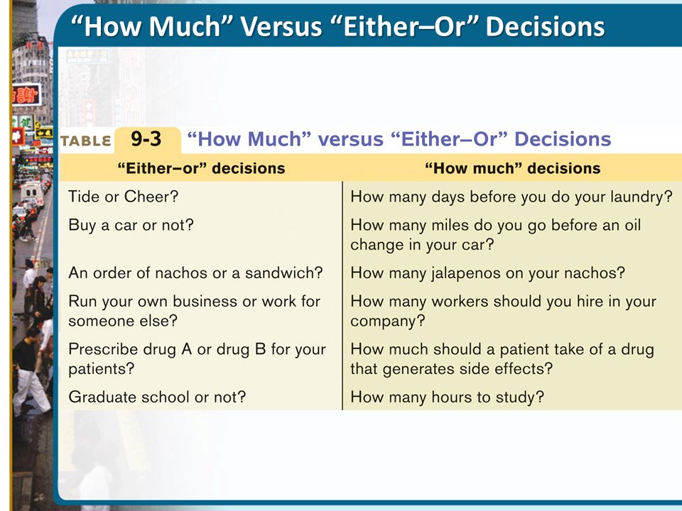 How Much Versus Either–Or Decisions
