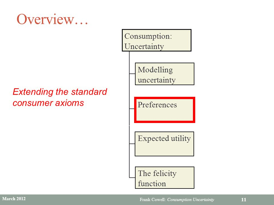 Overview… Extending the standard consumer axioms