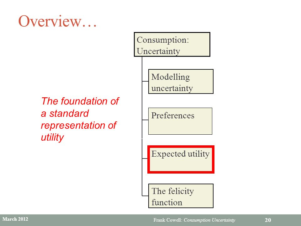 Overview… The foundation of a standard representation of utility