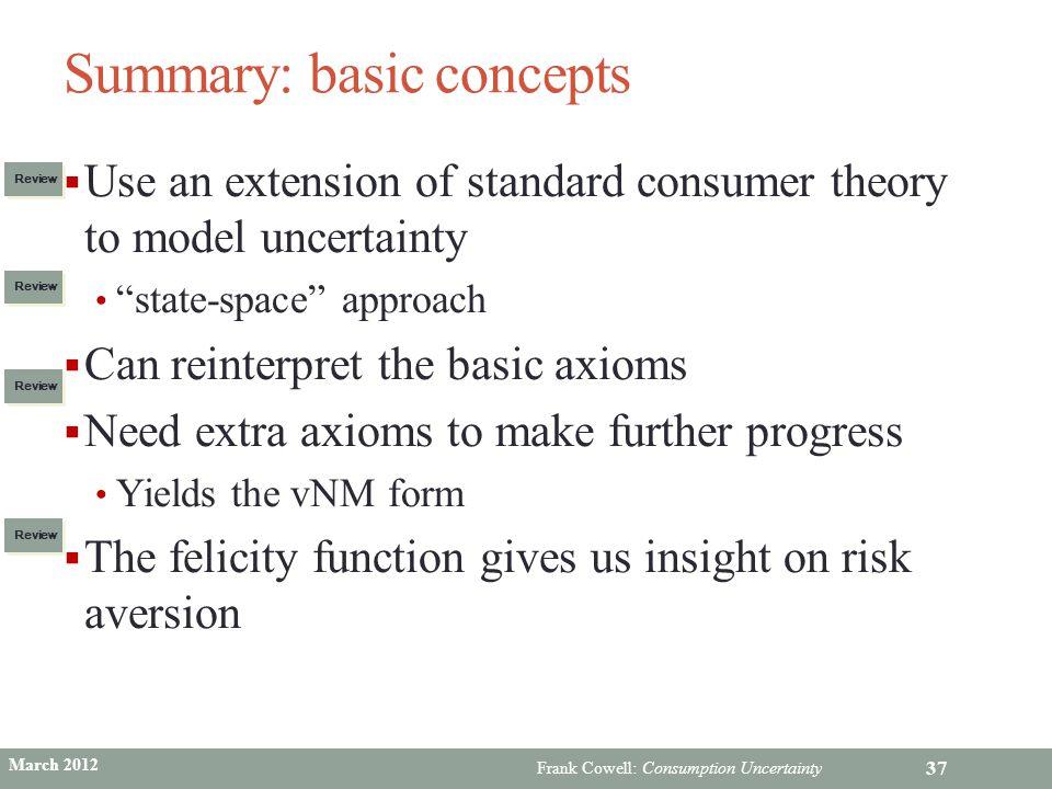 Summary: basic concepts