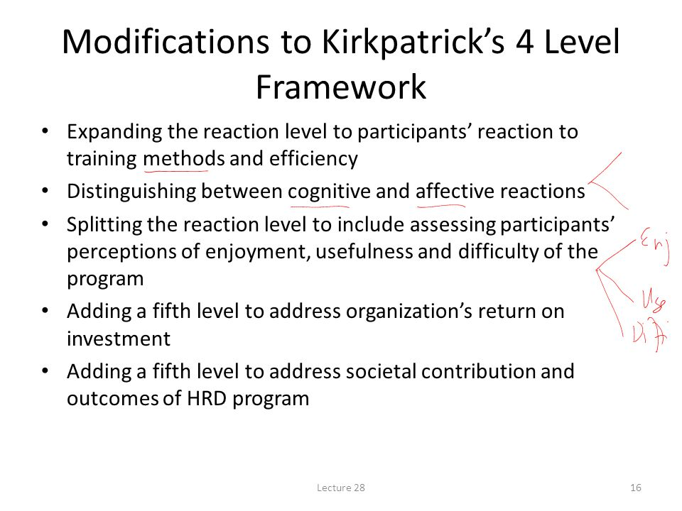 Modifications to Kirkpatrick's 4 Level Framework