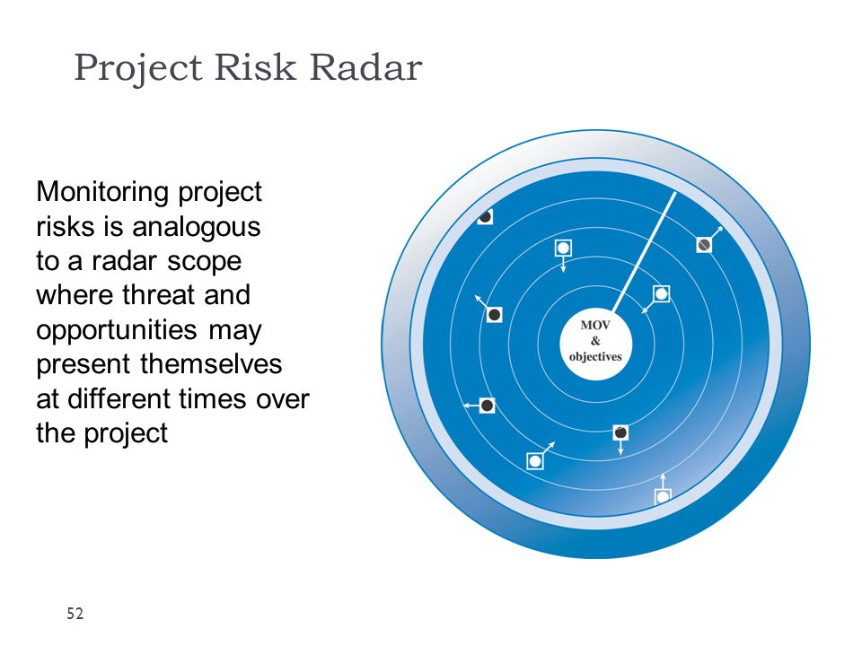 Project Risk Radar Monitoring project risks is analogous