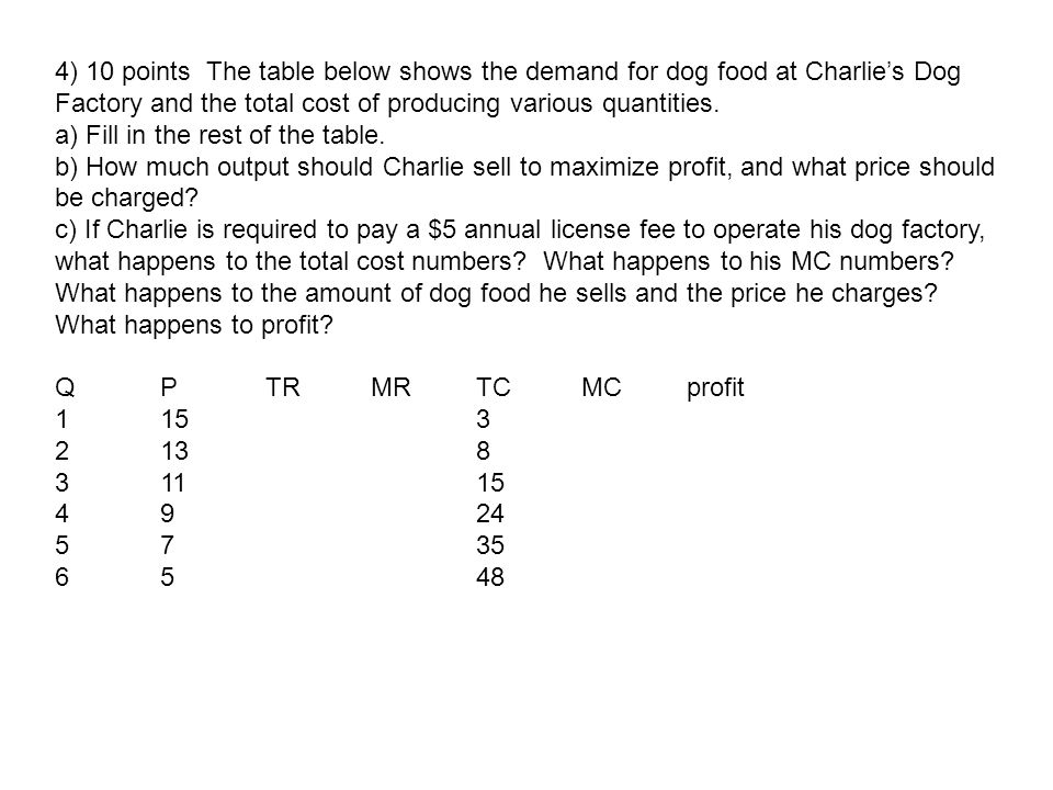 4) 10 points The table below shows the demand for dog food at Charlie's Dog Factory and the total cost of producing various quantities.