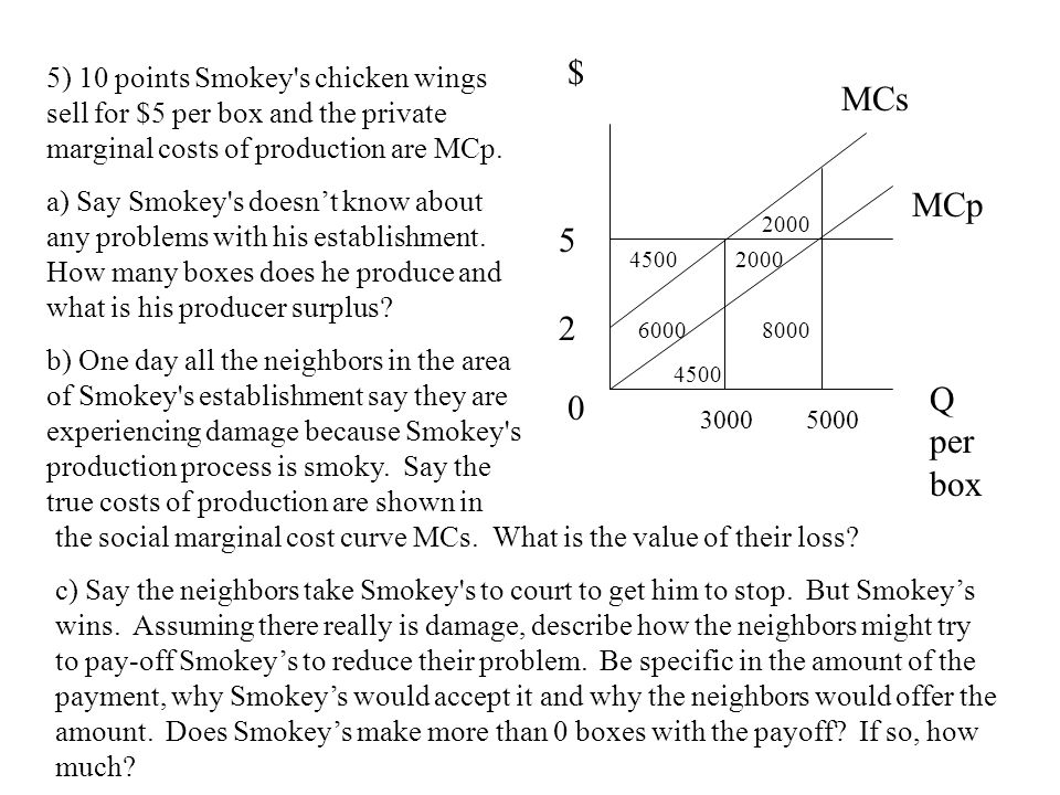 $ 5) 10 points Smokey s chicken wings sell for $5 per box and the private marginal costs of production are MCp.