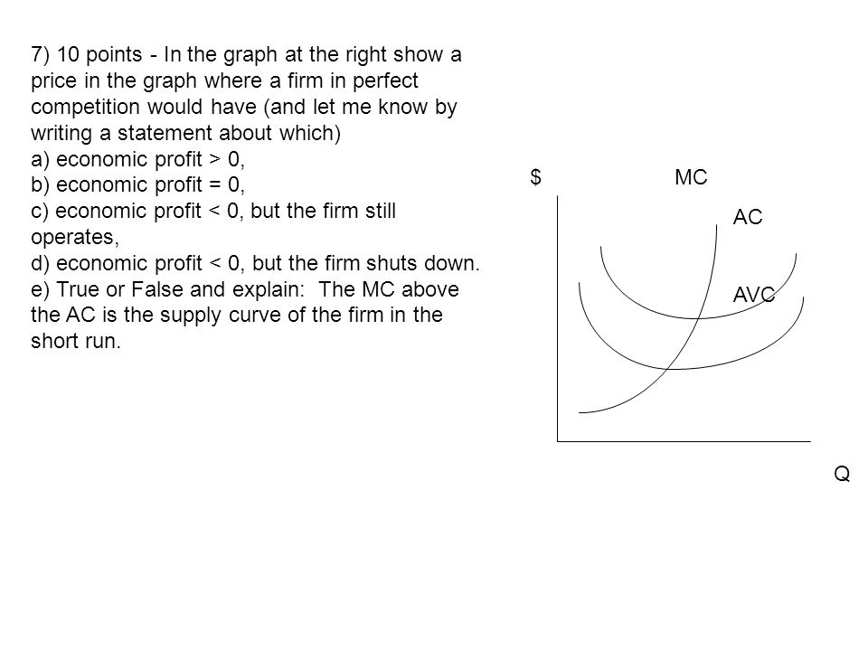 7) 10 points - In the graph at the right show a price in the graph where a firm in perfect competition would have (and let me know by writing a statement about which)