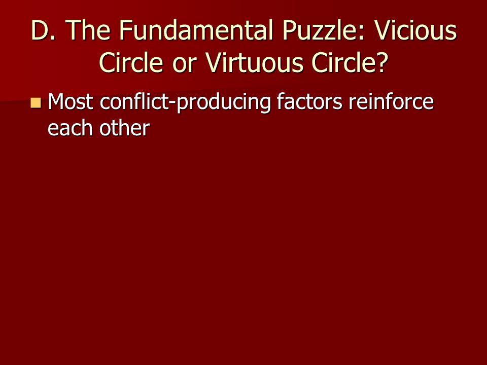 D. The Fundamental Puzzle: Vicious Circle or Virtuous Circle