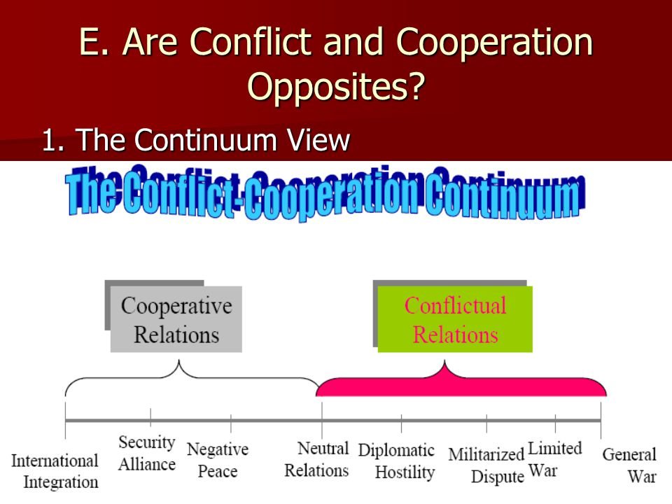 E. Are Conflict and Cooperation Opposites