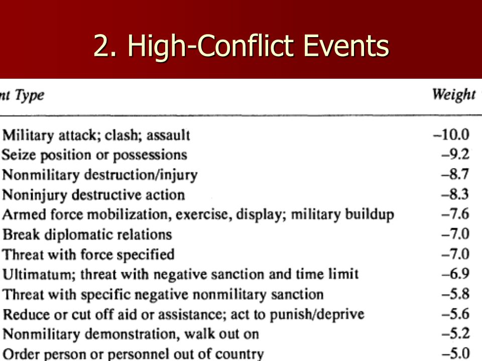 2. High-Conflict Events