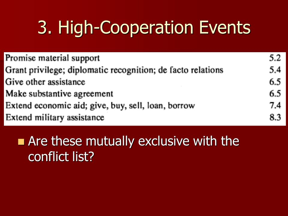 3. High-Cooperation Events