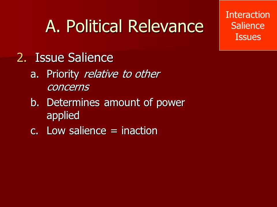 A. Political Relevance Issue Salience