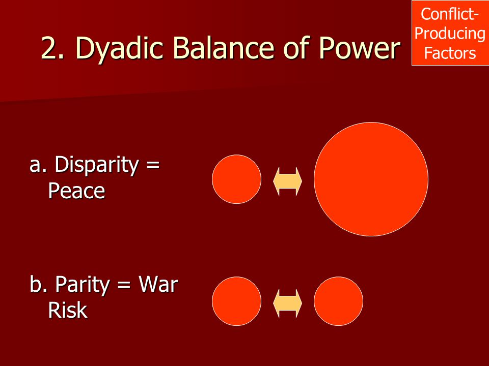 2. Dyadic Balance of Power