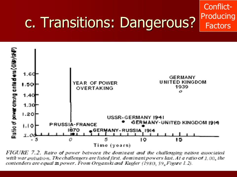 c. Transitions: Dangerous