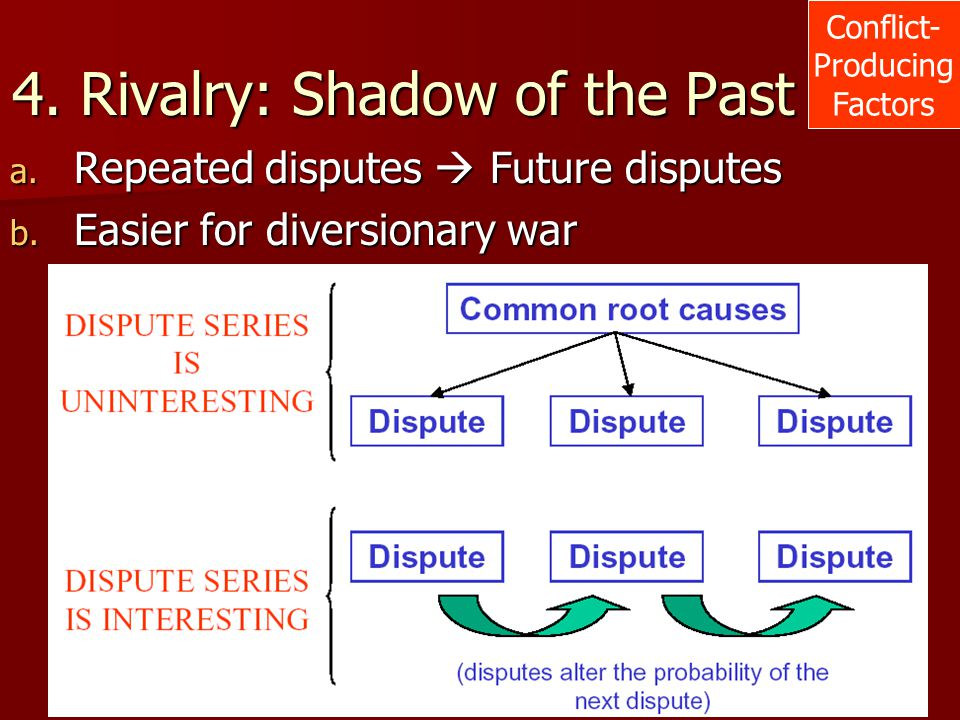 4. Rivalry: Shadow of the Past