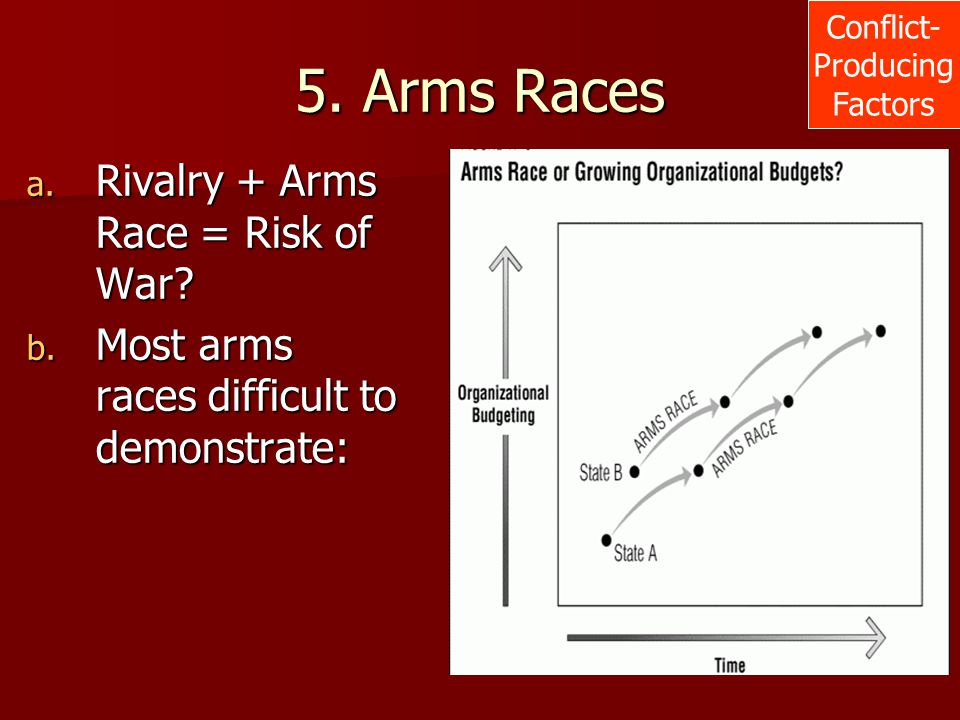 5. Arms Races Rivalry + Arms Race = Risk of War