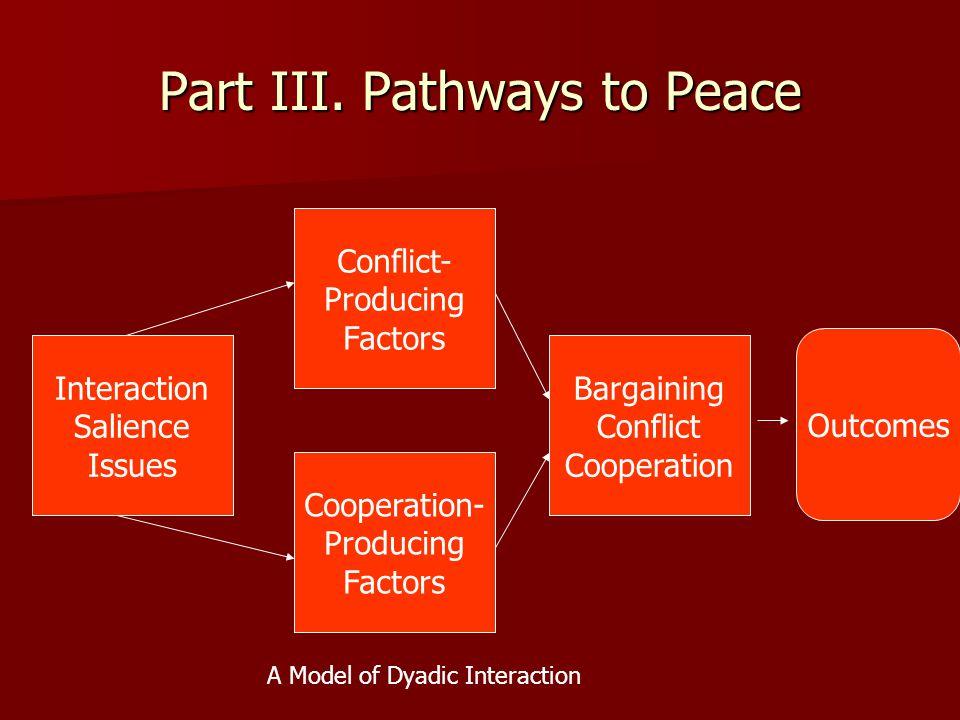 Part III. Pathways to Peace