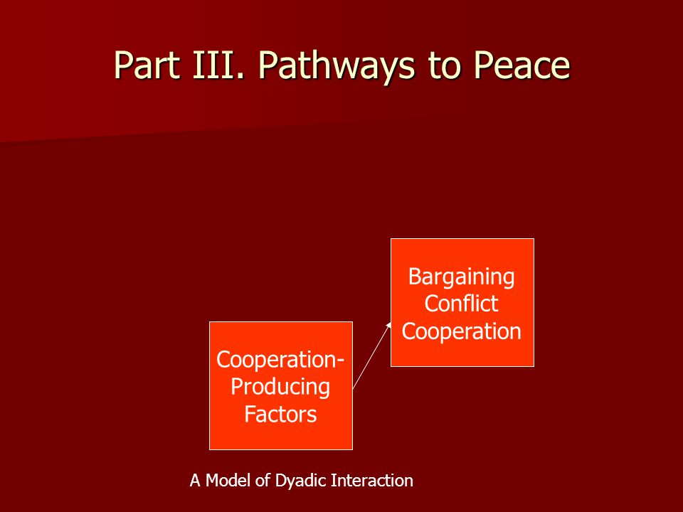 Part III. Pathways to Peace