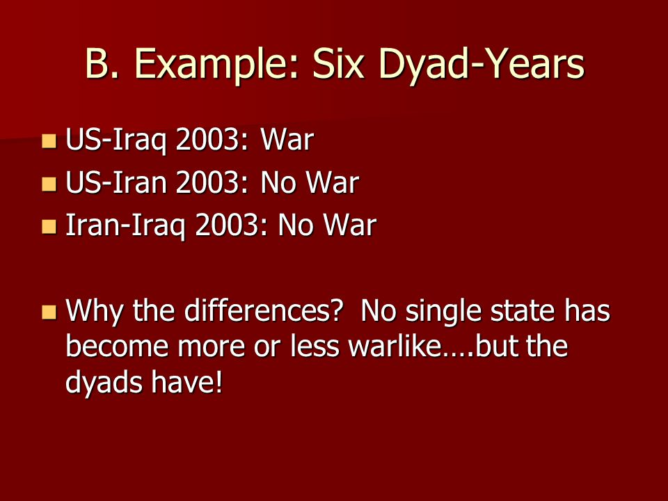 B. Example: Six Dyad-Years
