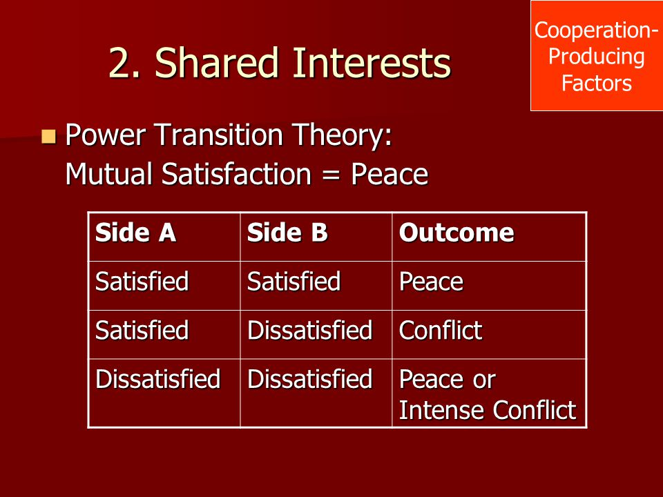 2. Shared Interests Power Transition Theory:
