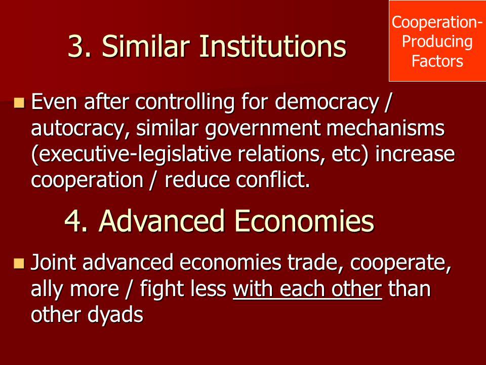 3. Similar Institutions 4. Advanced Economies