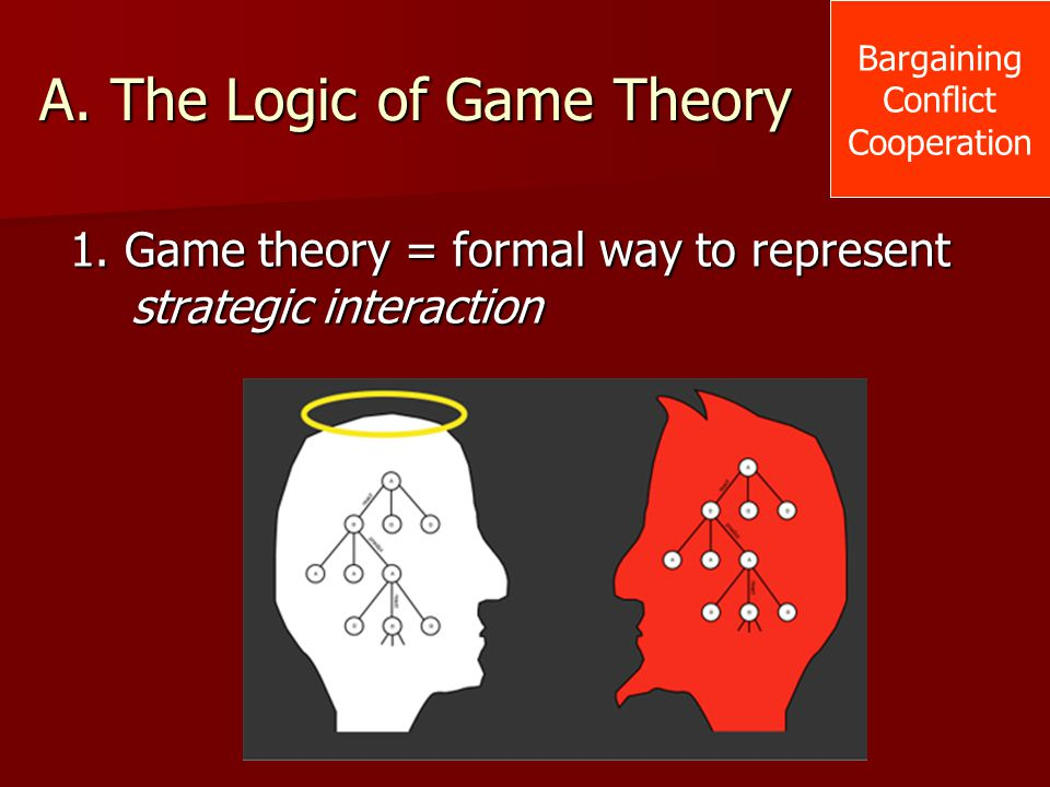 A. The Logic of Game Theory