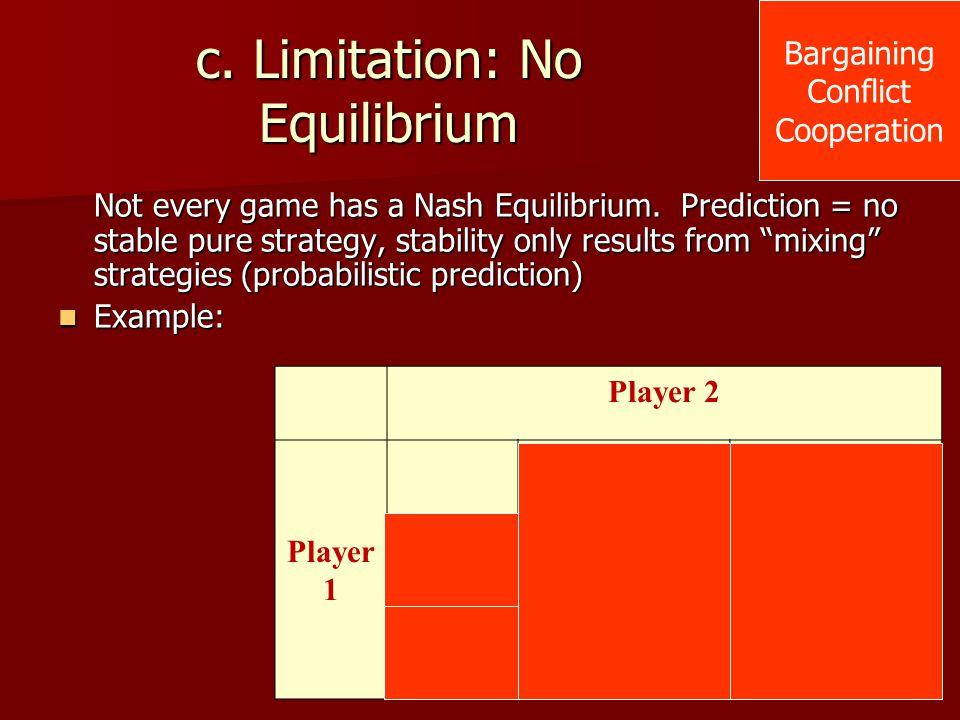 c. Limitation: No Equilibrium