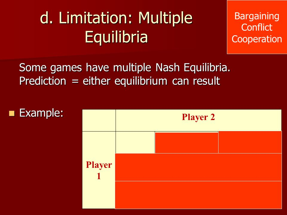 d. Limitation: Multiple Equilibria