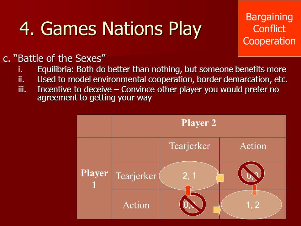 4. Games Nations Play Bargaining Conflict Cooperation