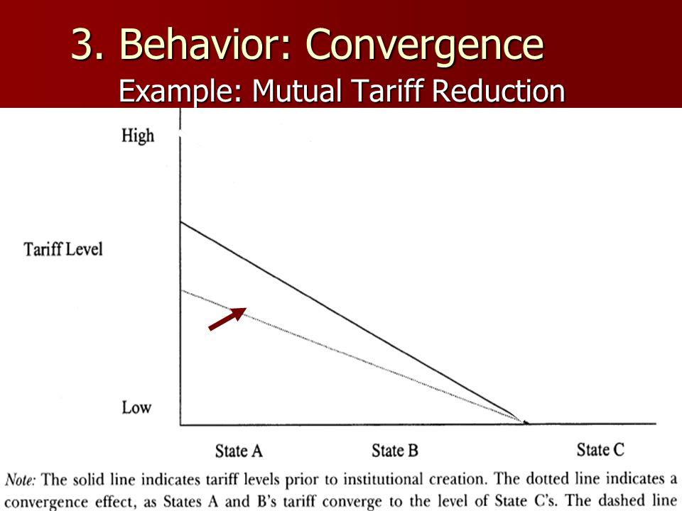 3. Behavior: Convergence