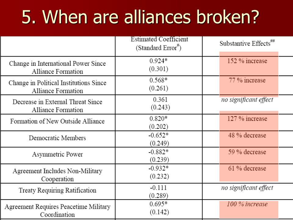 5. When are alliances broken