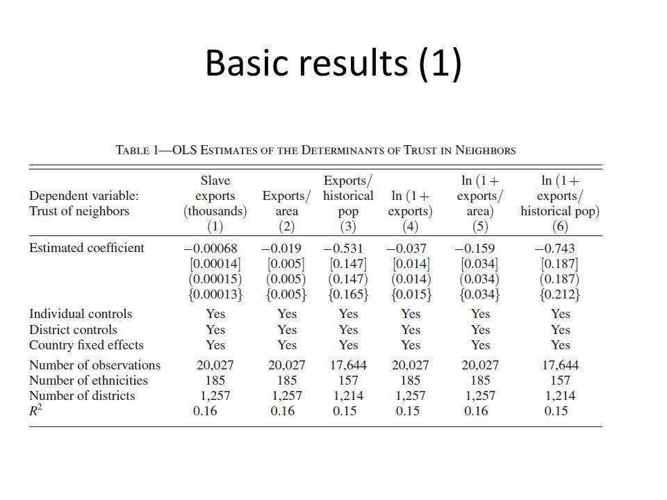 Basic results (1)
