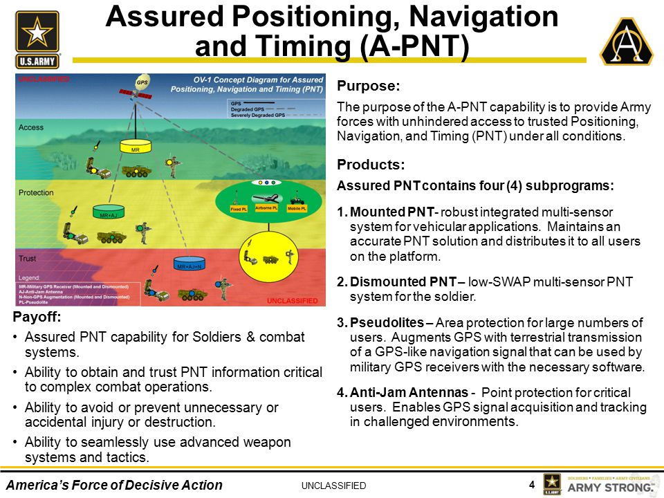Assured Positioning, Navigation and Timing (A-PNT)