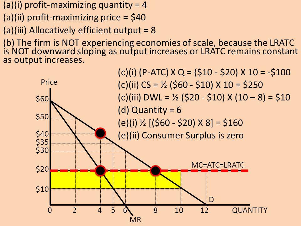 (a)(i) profit-maximizing quantity = 4
