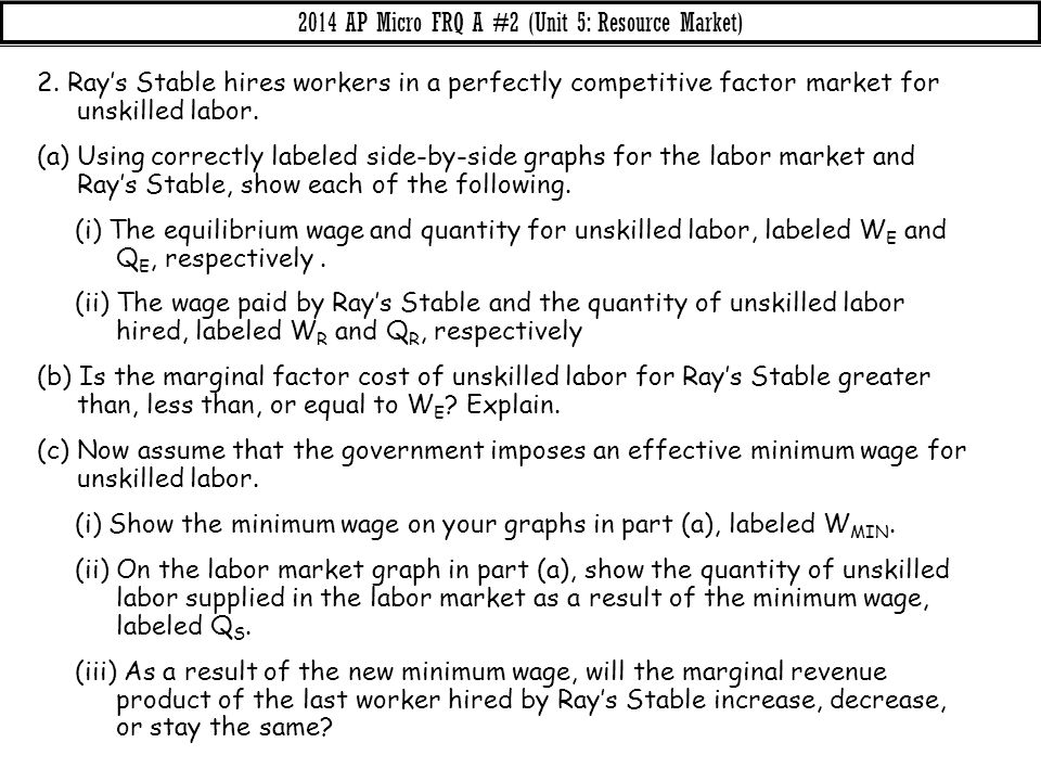 2014 AP Micro FRQ A #2 (Unit 5: Resource Market)