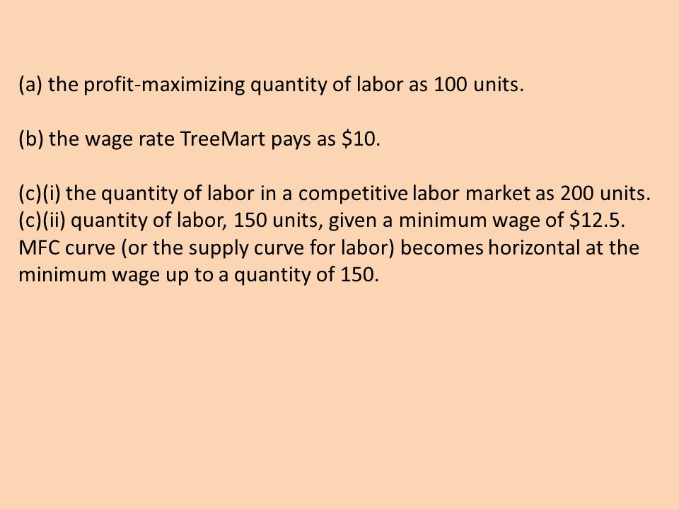 (a) the profit-maximizing quantity of labor as 100 units.