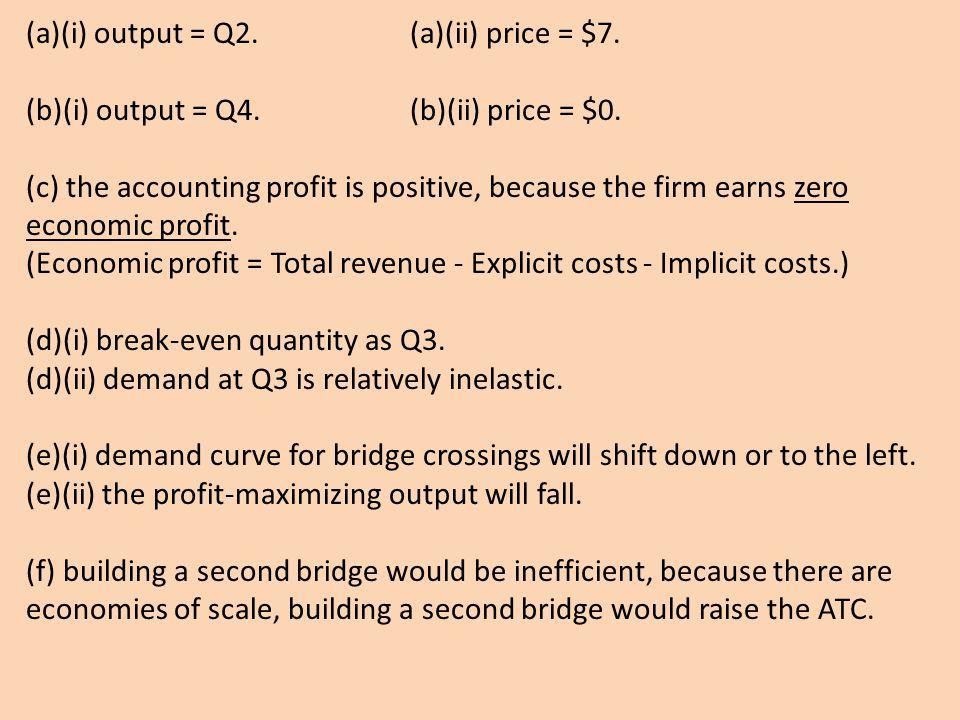 (a)(i) output = Q2. (a)(ii) price = $7.