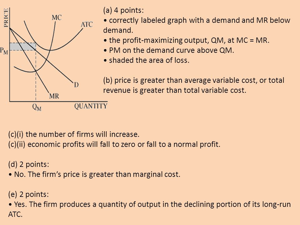 (a) 4 points: • correctly labeled graph with a demand and MR below demand. • the profit-maximizing output, QM, at MC = MR.