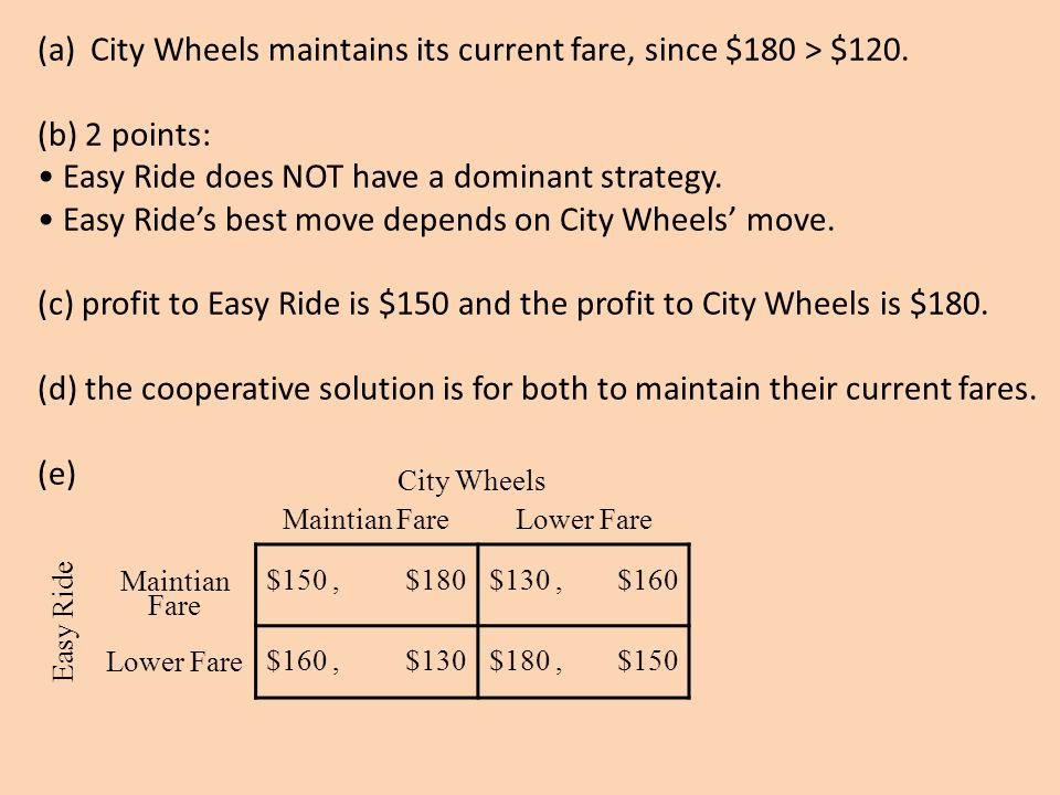 City Wheels maintains its current fare, since $180 > $120.
