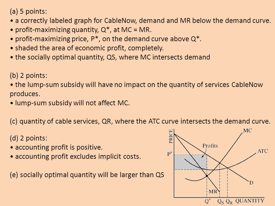 (a) 5 points: • a correctly labeled graph for CableNow, demand and MR below the demand curve. • profit-maximizing quantity, Q*, at MC = MR.
