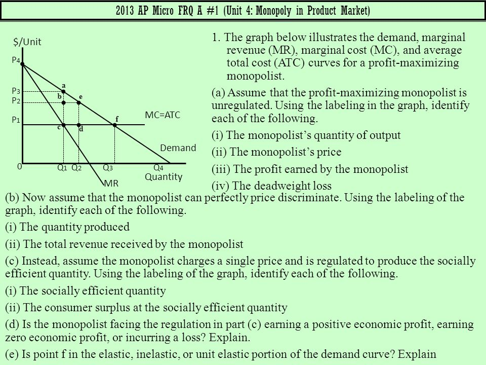 2013 AP Micro FRQ A #1 (Unit 4: Monopoly in Product Market)
