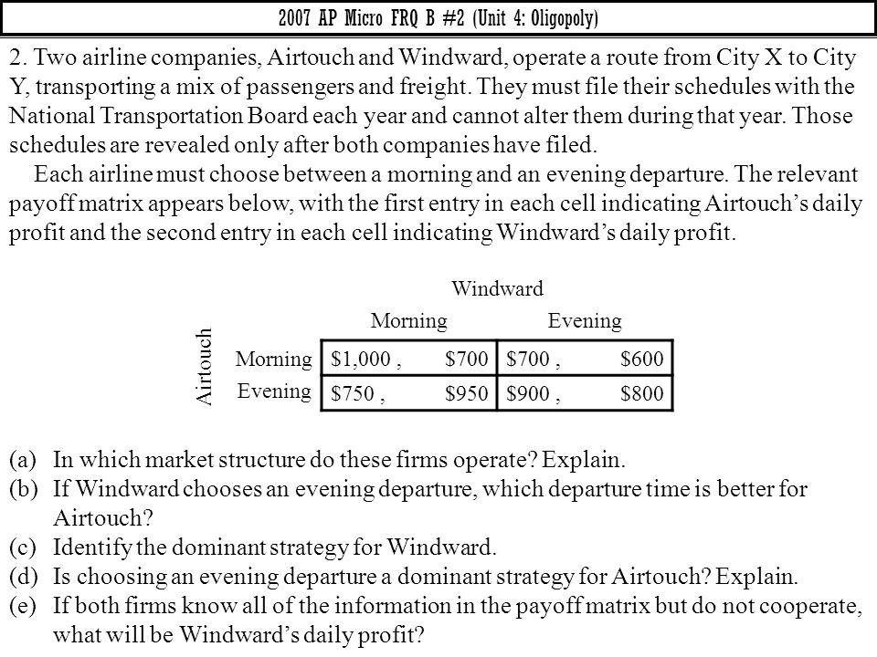 2007 AP Micro FRQ B #2 (Unit 4: Oligopoly)
