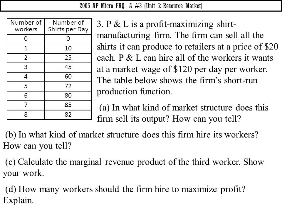 (d) How many workers should the firm hire to maximize profit Explain.