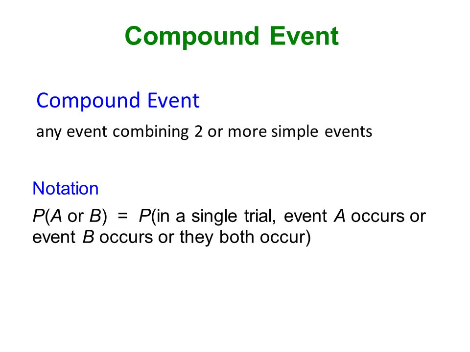 Compound Event Compound Event