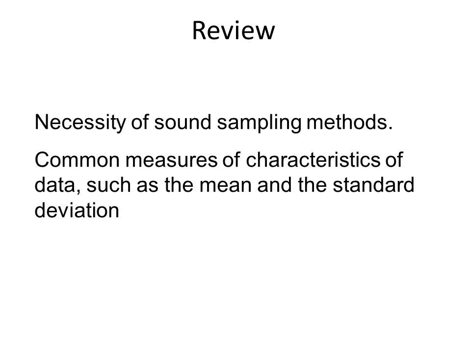 Review Necessity of sound sampling methods.