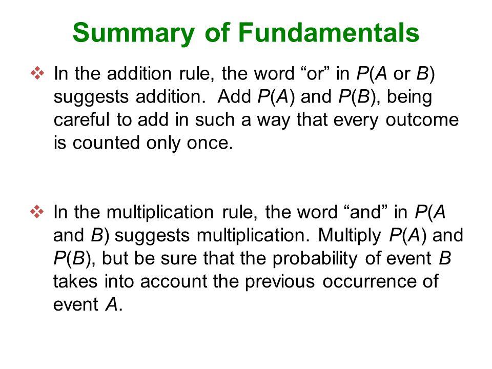 Summary of Fundamentals